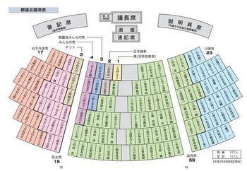 都議会座席表.jpg