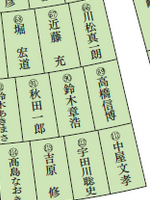 都議会座席表アップ.jpg
